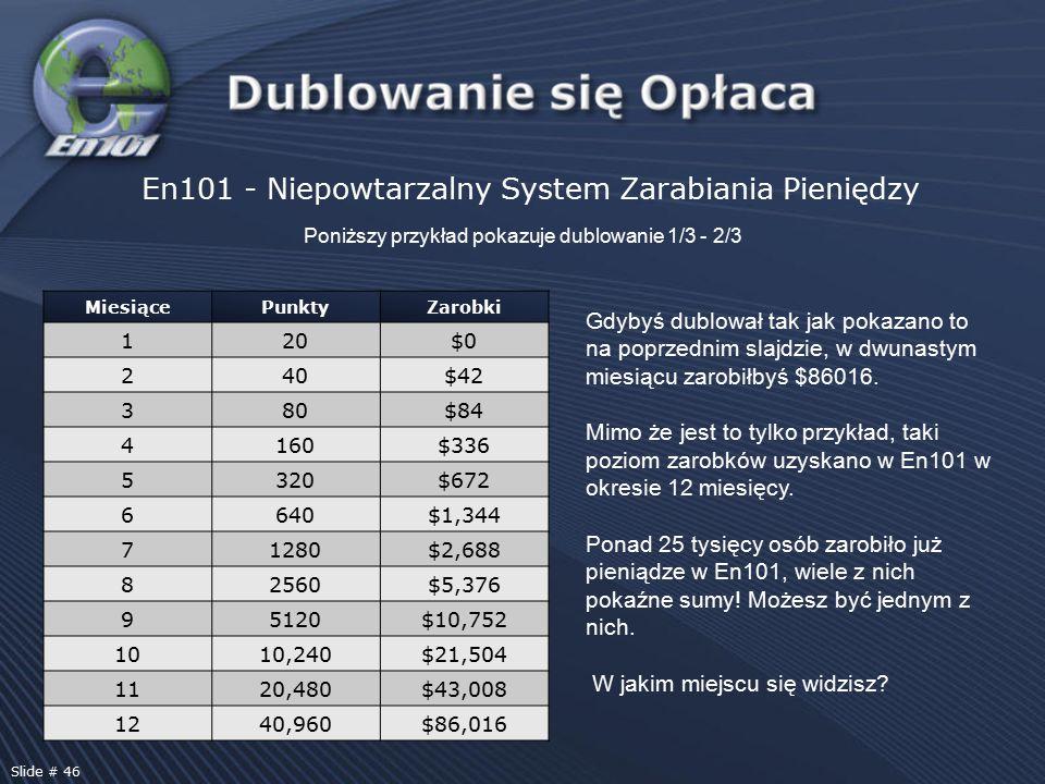 En101 - Niepowtarzalny System Zarabiania Pieniędzy Poniższy przykład pokazuje dublowanie 1/3 - 2/3 Gdybyś dublował tak jak pokazano to na poprzednim slajdzie, w dwunastym miesiącu zarobiłbyś $86016.
