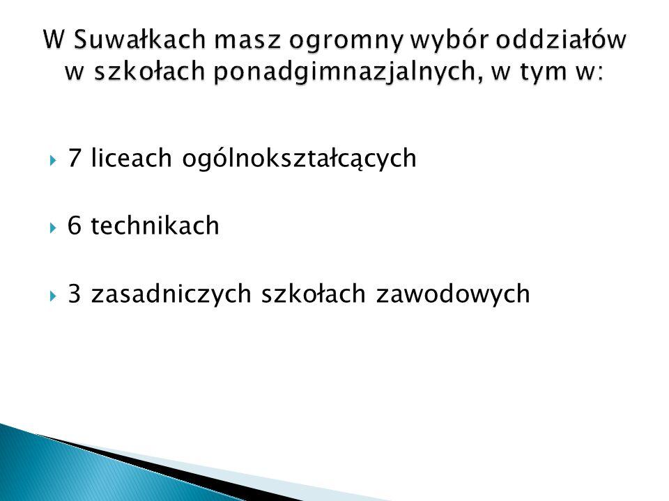 7 liceach ogólnokształcących  6 technikach  3 zasadniczych szkołach zawodowych