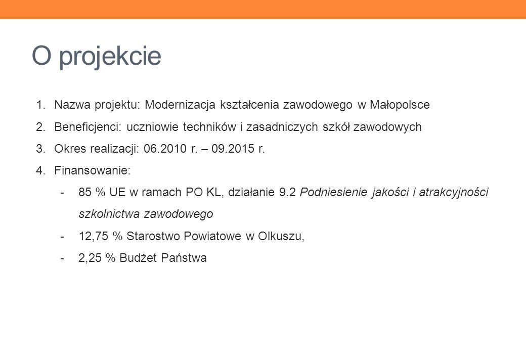 O projekcie 1.Nazwa projektu: Modernizacja kształcenia zawodowego w Małopolsce 2.Beneficjenci: uczniowie techników i zasadniczych szkół zawodowych 3.Okres realizacji: 06.2010 r.
