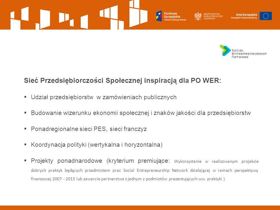 Sieć Przedsiębiorczości Społecznej inspiracją dla PO WER:  Udział przedsiębiorstw w zamówieniach publicznych  Budowanie wizerunku ekonomii społeczne