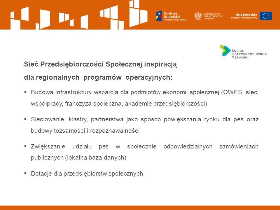 Sieć Przedsiębiorczości Społecznej inspiracją dla regionalnych programów operacyjnych:  Budowa infrastruktury wsparcia dla podmiotów ekonomii społecz