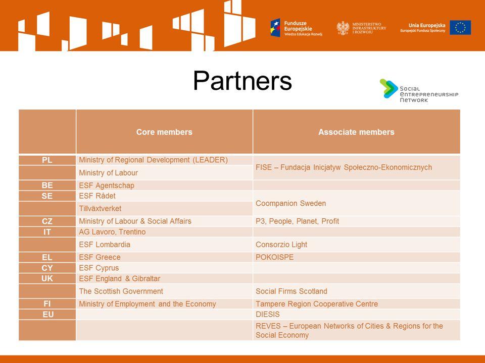 Sieć Przedsiębiorczości Społecznej inspiracją dla PO WER:  Udział przedsiębiorstw w zamówieniach publicznych  Budowanie wizerunku ekonomii społecznej i znaków jakości dla przedsiębiorstw  Ponadregionalne sieci PES, sieci franczyz  Koordynacja polityki (wertykalna i horyzontalna)  Projekty ponadnarodowe (kryterium premiujące: Wykorzystanie w realizowanym projekcie dobrych praktyk będących przedmiotem prac Social Entrepreneurship Network działającej w ramach perspektywy finansowej 2007 - 2013 lub zawarcie partnerstwa z jednym z podmiotów prezentujących ww.