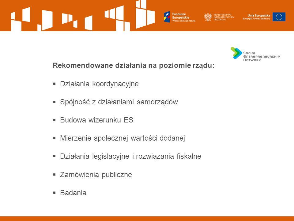 Rekomendowane działania na poziomie rządu:  Działania koordynacyjne  Spójność z działaniami samorządów  Budowa wizerunku ES  Mierzenie społecznej wartości dodanej  Działania legislacyjne i rozwiązania fiskalne  Zamówienia publiczne  Badania