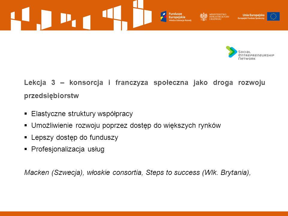 Lekcja 3 – konsorcja i franczyza społeczna jako droga rozwoju przedsiębiorstw  Elastyczne struktury współpracy  Umożliwienie rozwoju poprzez dostęp do większych rynków  Lepszy dostęp do funduszy  Profesjonalizacja usług Macken (Szwecja), włoskie consortia, Steps to success (Wlk.