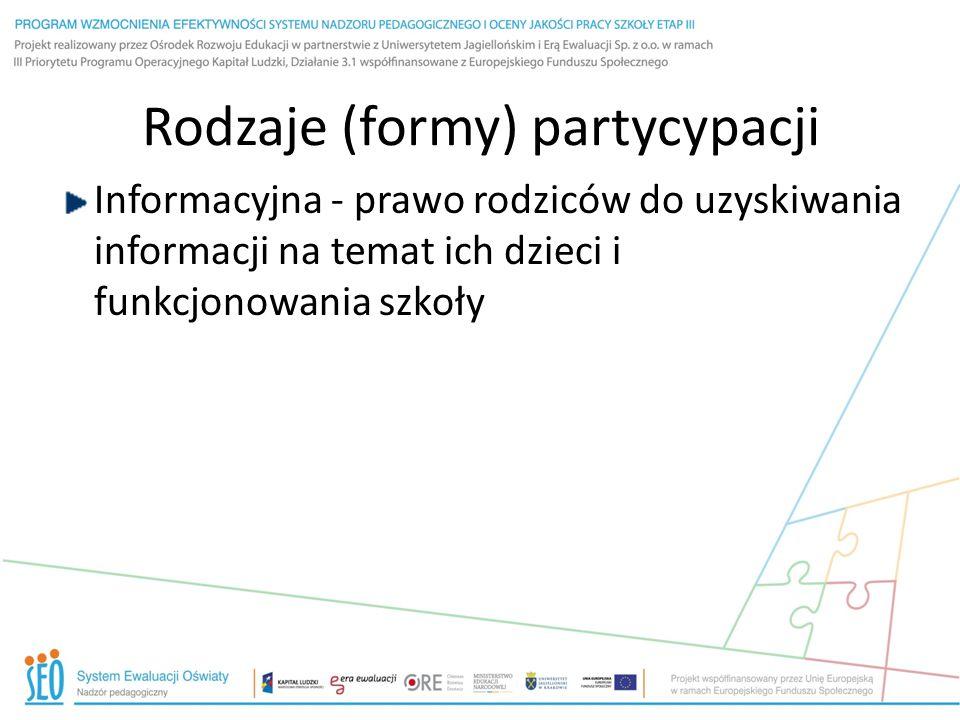 Rodzaje (formy) partycypacji Informacyjna - prawo rodziców do uzyskiwania informacji na temat ich dzieci i funkcjonowania szkoły