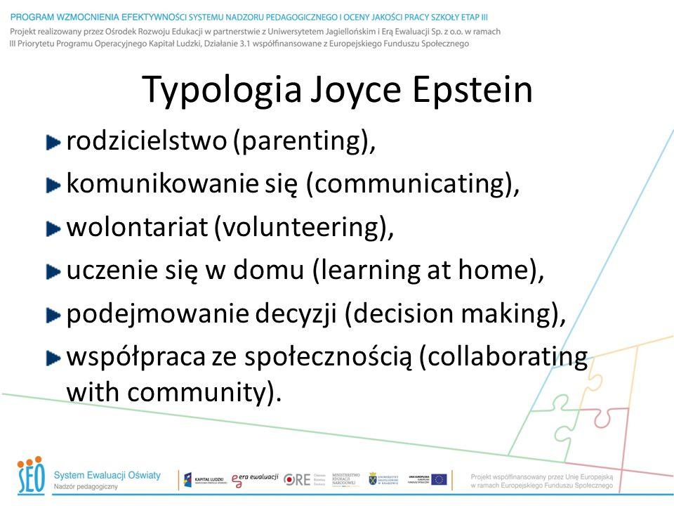 Typologia Joyce Epstein rodzicielstwo (parenting), komunikowanie się (communicating), wolontariat (volunteering), uczenie się w domu (learning at home), podejmowanie decyzji (decision making), współpraca ze społecznością (collaborating with community).