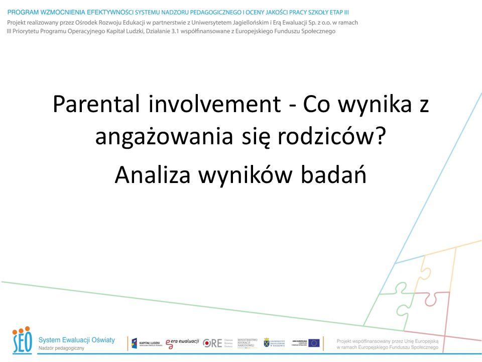 Parental involvement - Co wynika z angażowania się rodziców Analiza wyników badań