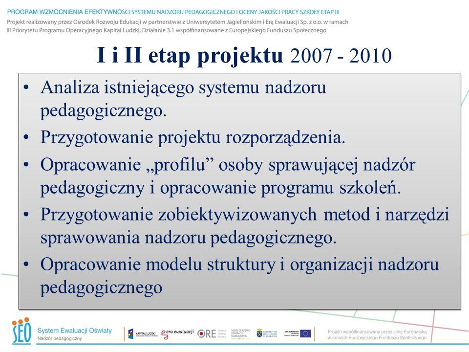 I i II etap projektu 2007 - 2010 Analiza istniejącego systemu nadzoru pedagogicznego.