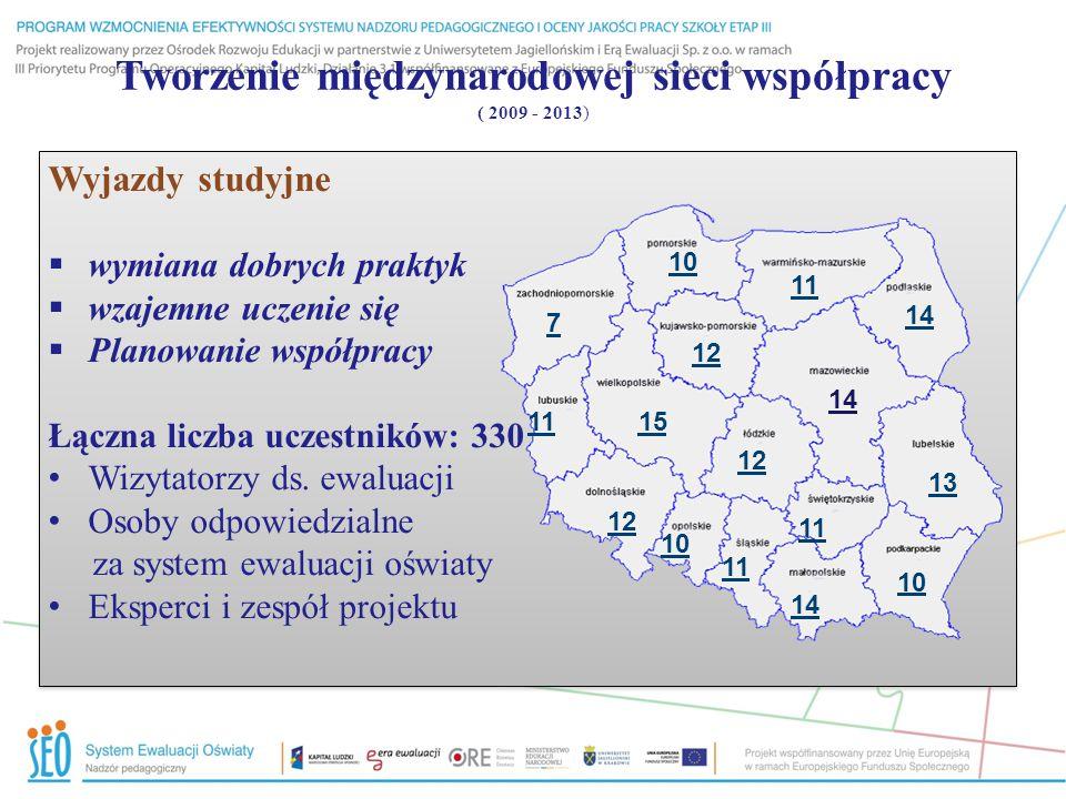 Tworzenie międzynarodowej sieci współpracy ( 2009 - 2013) Wyjazdy studyjne  wymiana dobrych praktyk  wzajemne uczenie się  Planowanie współpracy Łączna liczba uczestników: 330 Wizytatorzy ds.