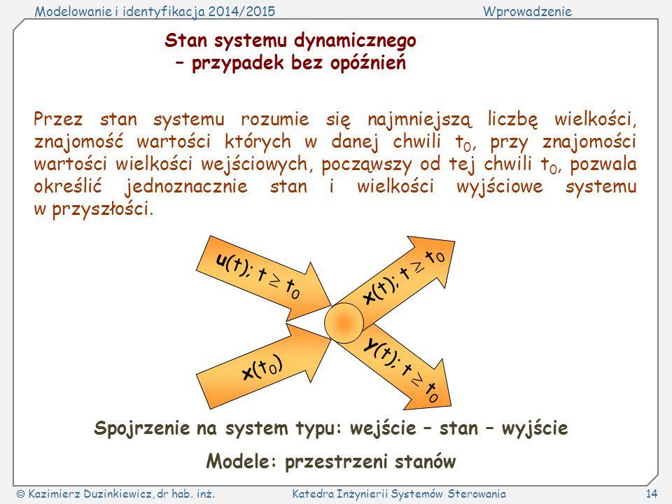 Modelowanie i identyfikacja 2014/2015Wprowadzenie  Kazimierz Duzinkiewicz, dr hab. inż.Katedra Inżynierii Systemów Sterowania14 y(t); t  t 0 x(t); t