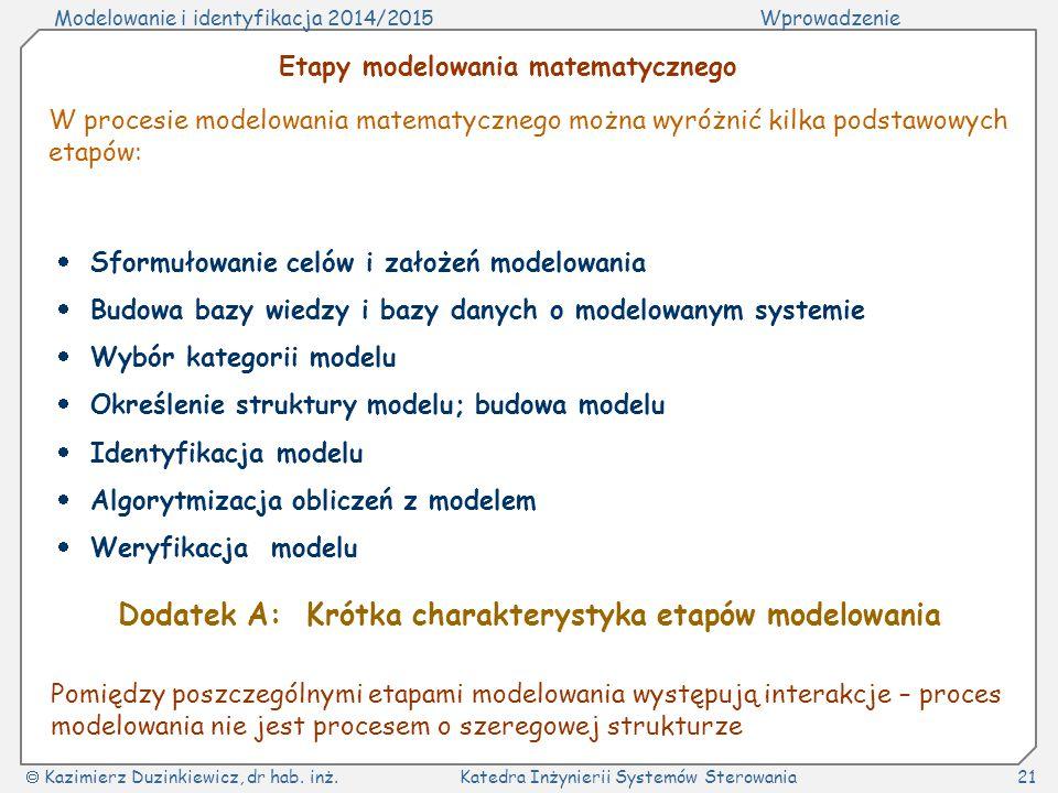 Modelowanie i identyfikacja 2014/2015Wprowadzenie  Kazimierz Duzinkiewicz, dr hab. inż.Katedra Inżynierii Systemów Sterowania21 Etapy modelowania mat