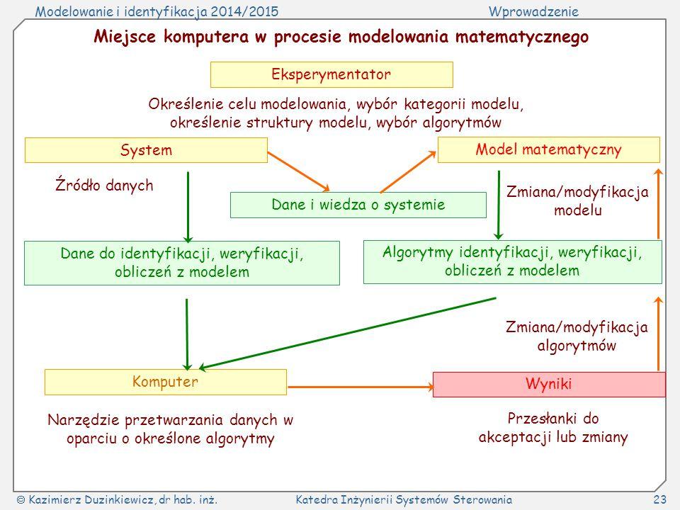 Modelowanie i identyfikacja 2014/2015Wprowadzenie  Kazimierz Duzinkiewicz, dr hab. inż.Katedra Inżynierii Systemów Sterowania23 Miejsce komputera w p