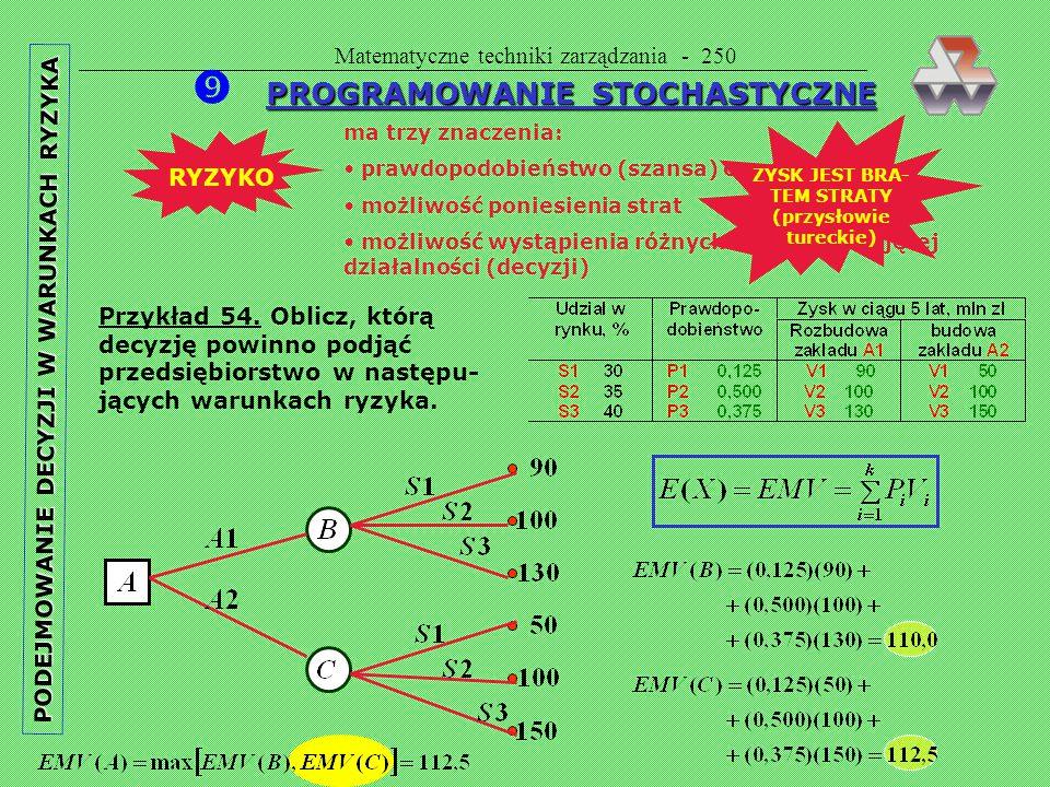 Matematyczne techniki zarządzania - 249 METODY ROZWIĄZYWANIA PROGRAMOWANIA NIELINIOWEGO 1. Szukanie optimum bezwarunkowego przy wielu zmiennych W ogól