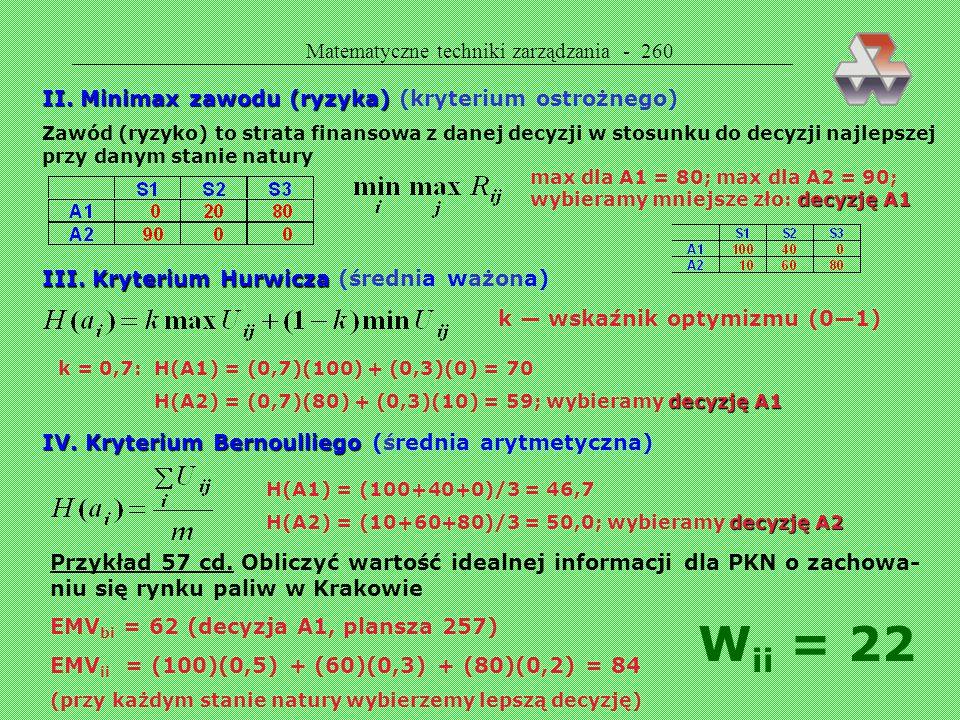 Matematyczne techniki zarządzania - 259 EMV(D) = 96*0,70+36*0,21-4*0,09 = 74,1 EMV(E) = 6*0,70+56*0,21+76*0,09 = 23,0 EMV(K) = 74,1 W węźle K należy p