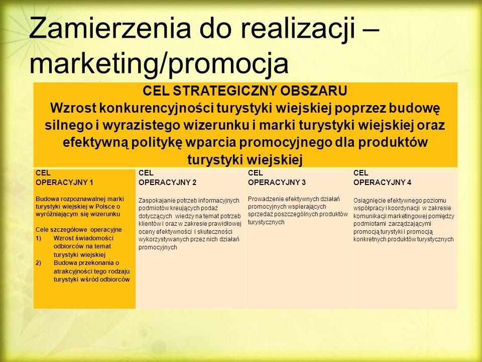 Zamierzenia do realizacji – marketing/promocja CEL STRATEGICZNY OBSZARU Wzrost konkurencyjności turystyki wiejskiej poprzez budowę silnego i wyrazistego wizerunku i marki turystyki wiejskiej oraz efektywną politykę wparcia promocyjnego dla produktów turystyki wiejskiej CEL OPERACYJNY 1 Budowa rozpoznawalnej marki turystyki wiejskiej w Polsce o wyróżniającym się wizerunku Cele szczegółowe operacyjne 1)Wzrost świadomości odbiorców na temat turystyki wiejskiej 2)Budowa przekonania o atrakcyjności tego rodzaju turystyki wśród odbiorców CEL OPERACYJNY 2 Zaspokajanie potrzeb informacyjnych podmiotów kreujących podaż dotyczących wiedzy na temat potrzeb klientów i oraz w zakresie prawidłowej oceny efektywności i skuteczności wykorzystywanych przez nich działań promocyjnych CEL OPERACYJNY 3 Prowadzenie efektywnych działań promocyjnych wspierających sprzedaż poszczególnych produktów turystycznych CEL OPERACYJNY 4 Osiągnięcie efektywnego poziomu współpracy i koordynacji w zakresie komunikacji marketingowej pomiędzy podmiotami zarządzającymi promocją turystyki i promocją konkretnych produktów turystycznych
