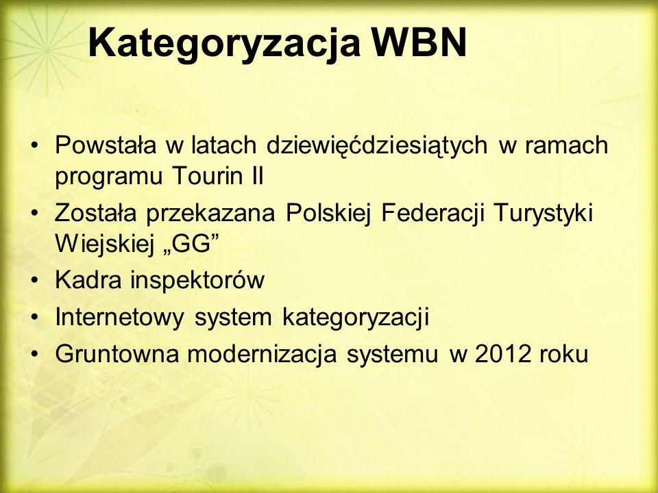 """Kategoryzacja WBN Powstała w latach dziewięćdziesiątych w ramach programu Tourin II Została przekazana Polskiej Federacji Turystyki Wiejskiej """"GG Kadra inspektorów Internetowy system kategoryzacji Gruntowna modernizacja systemu w 2012 roku"""
