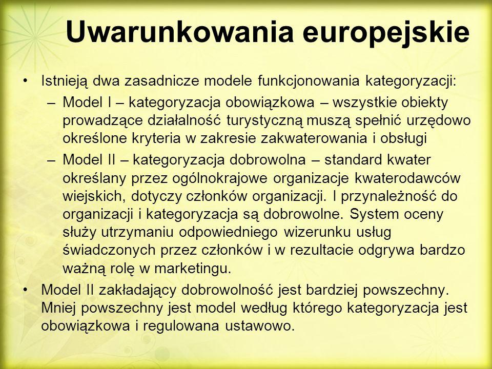 Uwarunkowania europejskie Istnieją dwa zasadnicze modele funkcjonowania kategoryzacji: –Model I – kategoryzacja obowiązkowa – wszystkie obiekty prowadzące działalność turystyczną muszą spełnić urzędowo określone kryteria w zakresie zakwaterowania i obsługi –Model II – kategoryzacja dobrowolna – standard kwater określany przez ogólnokrajowe organizacje kwaterodawców wiejskich, dotyczy członków organizacji.