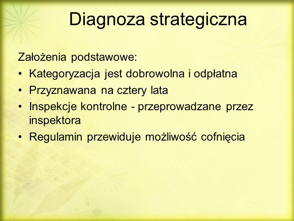 Diagnoza strategiczna Założenia podstawowe: Kategoryzacja jest dobrowolna i odpłatna Przyznawana na cztery lata Inspekcje kontrolne - przeprowadzane przez inspektora Regulamin przewiduje możliwość cofnięcia