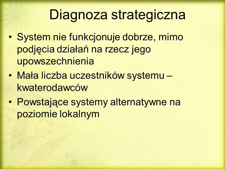 Diagnoza strategiczna System nie funkcjonuje dobrze, mimo podjęcia działań na rzecz jego upowszechnienia Mała liczba uczestników systemu – kwaterodawców Powstające systemy alternatywne na poziomie lokalnym
