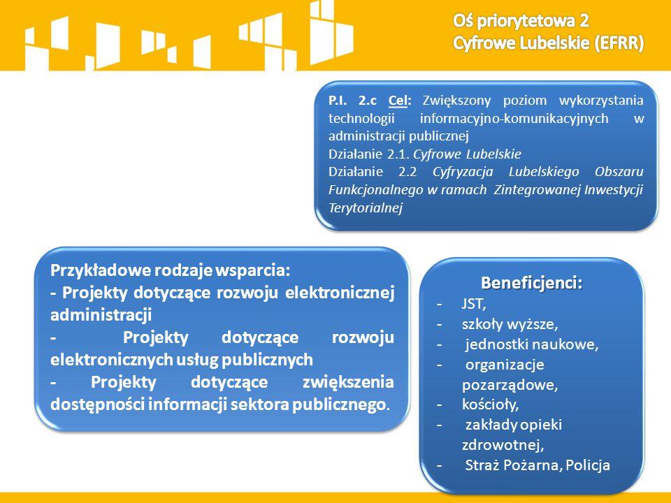 P.I. 2.c Cel: Zwiększony poziom wykorzystania technologii informacyjno-komunikacyjnych w administracji publicznej Działanie 2.1. Cyfrowe Lubelskie Dzi