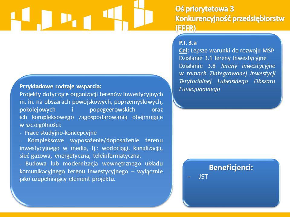 P.I. 3.a Cel: Lepsze warunki do rozwoju MŚP Działanie 3.1 Tereny Inwestycyjne Działanie 3.8 Tereny inwestycyjne w ramach Zintegrowanej Inwestycji Tery