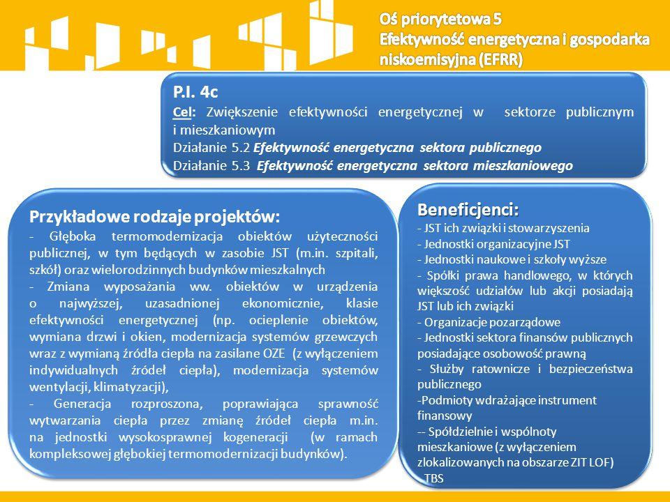 P.I. 4c Cel: Zwiększenie efektywności energetycznej w sektorze publicznym i mieszkaniowym Działanie 5.2 Efektywność energetyczna sektora publicznego D