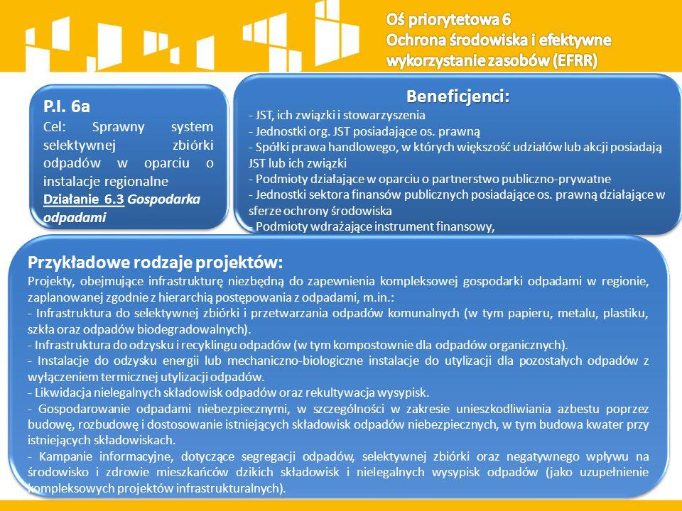 P.I. 6a Cel: Sprawny system selektywnej zbiórki odpadów w oparciu o instalacje regionalne Działanie 6.3 Gospodarka odpadami P.I. 6a Cel: Sprawny syste