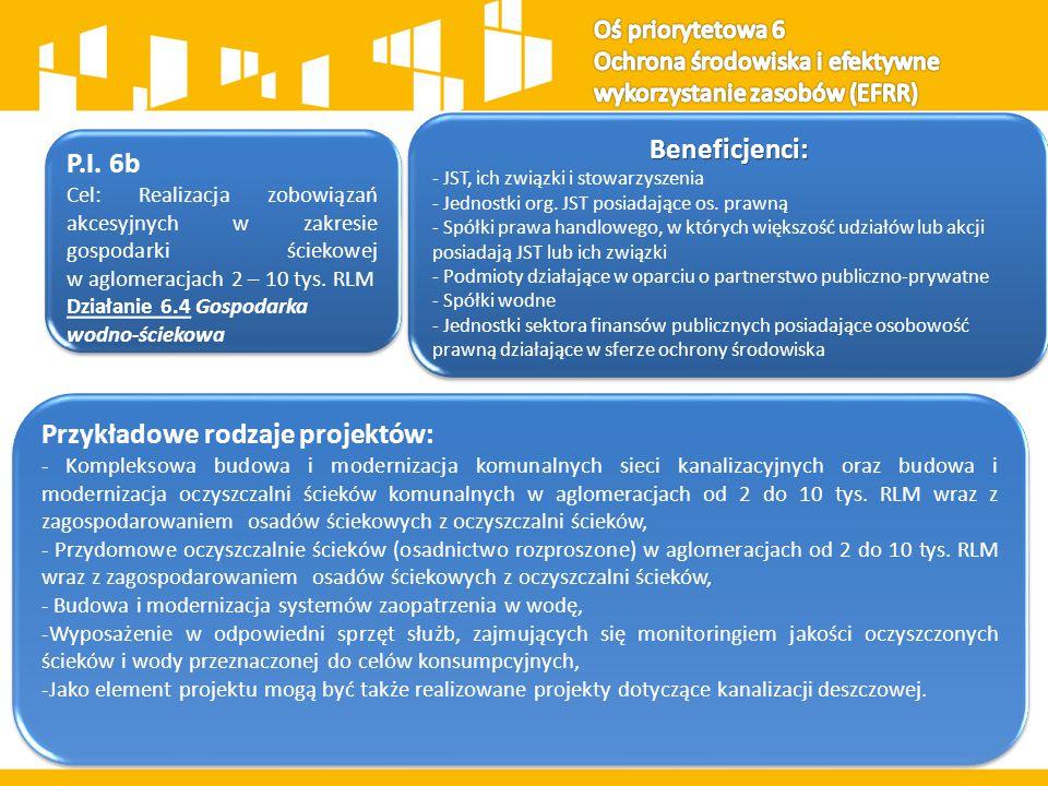 P.I. 6b Cel: Realizacja zobowiązań akcesyjnych w zakresie gospodarki ściekowej w aglomeracjach 2 – 10 tys. RLM Działanie 6.4 Gospodarka wodno-ściekowa