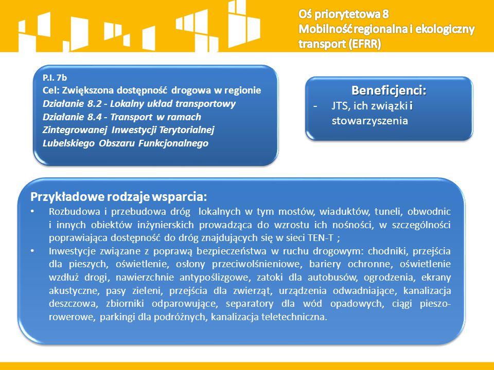 P.I. 7b Cel: Zwiększona dostępność drogowa w regionie Działanie 8.2 - Lokalny układ transportowy Działanie 8.4 - Transport w ramach Zintegrowanej Inwe
