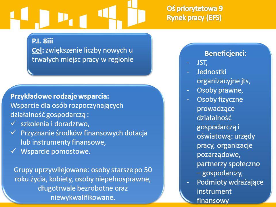 P.I.8iv Cel: zwiększenie poziomu zatrudnienia osób opiekujących się dziećmi do lat 3 P.I.
