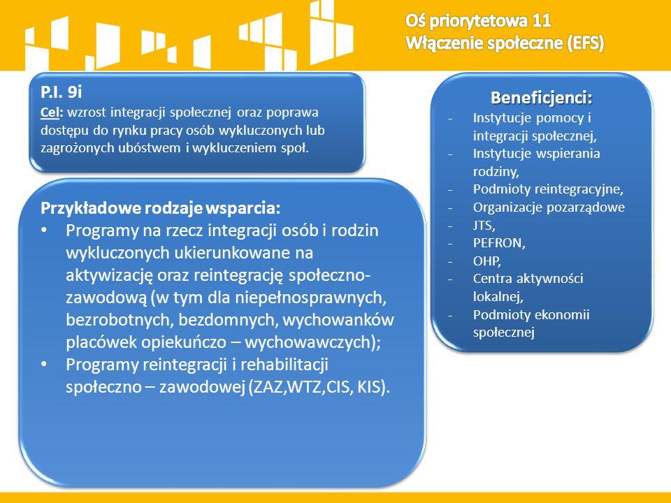 P.I. 9i Cel: wzrost integracji społecznej oraz poprawa dostępu do rynku pracy osób wykluczonych lub zagrożonych ubóstwem i wykluczeniem społ. P.I. 9i