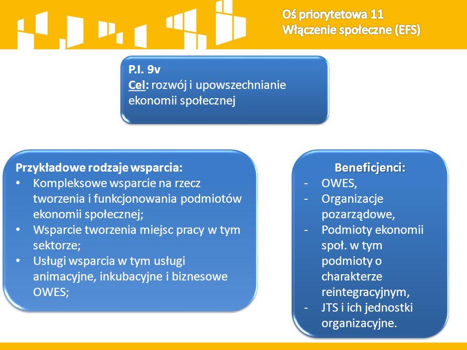 P.I. 9v Cel: rozwój i upowszechnianie ekonomii społecznej P.I. 9v Cel: rozwój i upowszechnianie ekonomii społecznej Beneficjenci: -OWES, -Organizacje