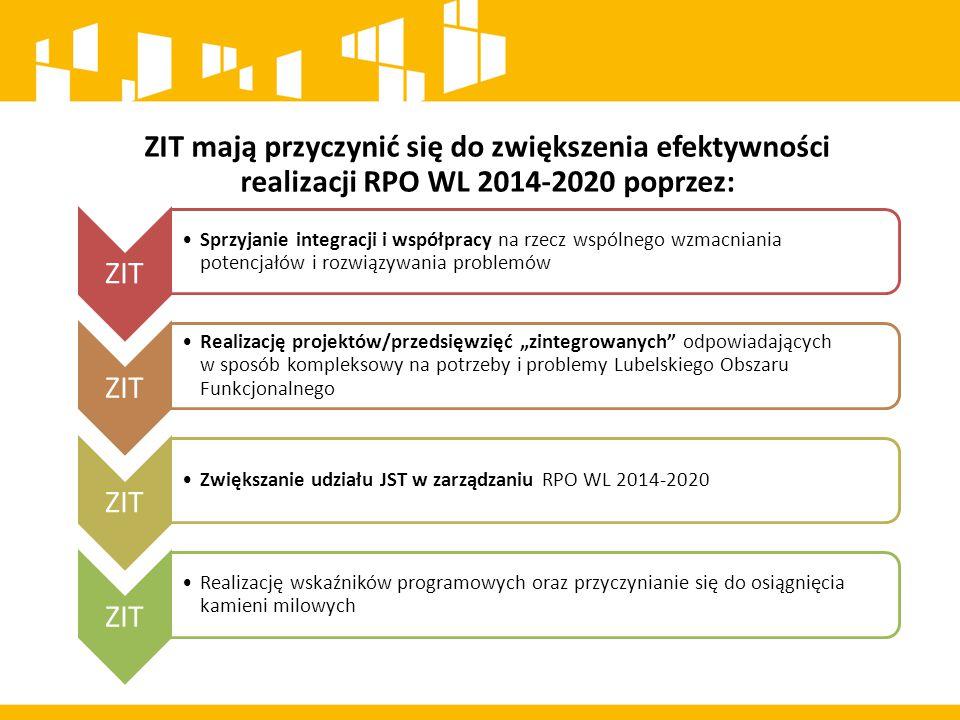 Jak zapewnić zintegrowane podejście w ramach Strategii ZIT.