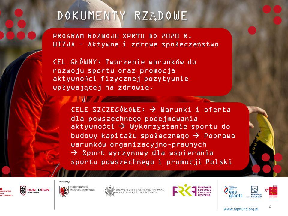 WNIOSKI Z WARSZTATÓW – WRZESIEŃ 2014 1/ aktywność mieszkańców: TRENDY 2/ sytuacja organizacji: NGO 3/ lokalne polityki sportowe: JST 4/ cele dla sportu 13