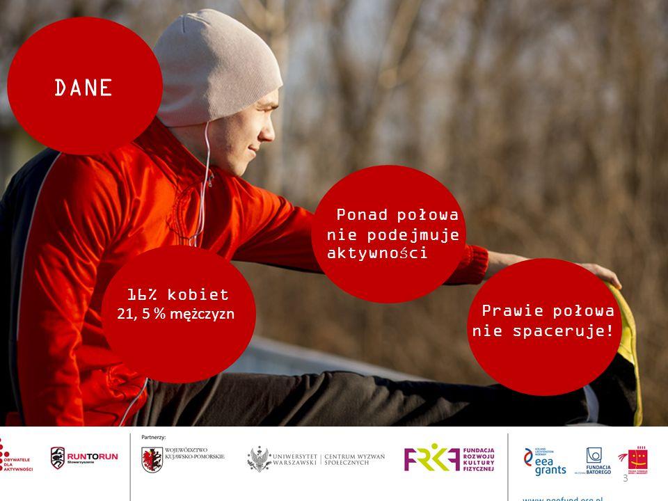 Polska charakteryzuje się jednym z najniższych w UE odsetków uprawiania sportu w klubach sportowych (5% wobec średniej UE – 13%) Aż 87% Polaków nie należy do żadnego klubu lub organizacji działającej, choćby częściowo, w obszarze sportu i rekreacji 4 Polska charakteryzuje się jednym z najniższych w UE odsetków uprawiania sportu w klubach sportowych (5% wobec średniej UE – 13%) Aż 87% Polaków nie należy do żadnego klubu lub organizacji działającej, choćby częściowo, w obszarze sportu i rekreacji