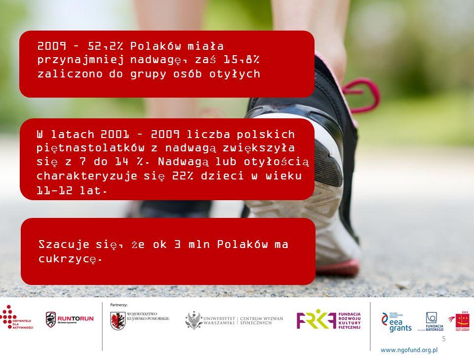 2009 – 52,2% Polaków miała przynajmniej nadwagę, zaś 15,8% zaliczono do grupy osób otyłych W latach 2001 – 2009 liczba polskich piętnastolatków z nadwagą zwiększyła się z 7 do 14 %.