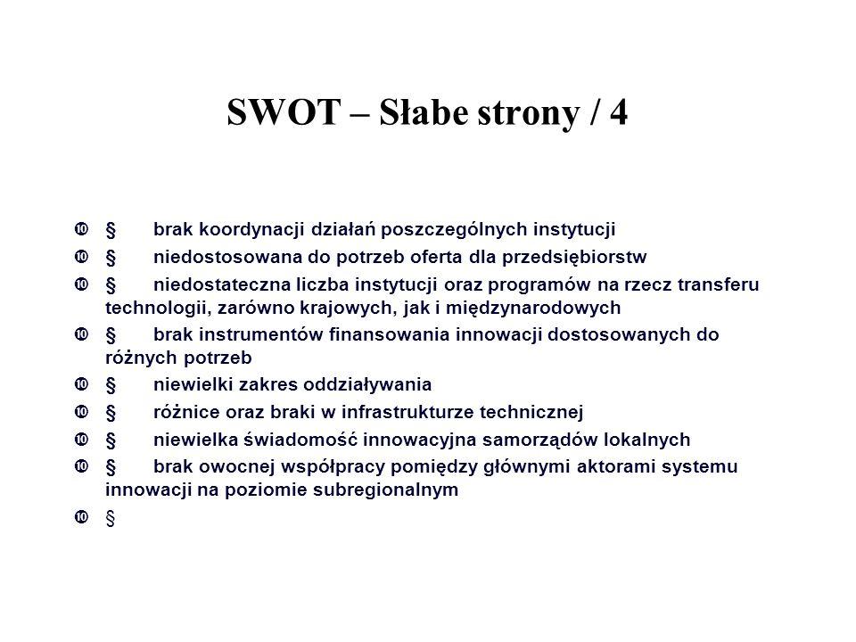 SWOT – Słabe strony / 4  brak koordynacji działań poszczególnych instytucji  niedostosowana do potrzeb oferta dla przedsiębiorstw  niedostateczn