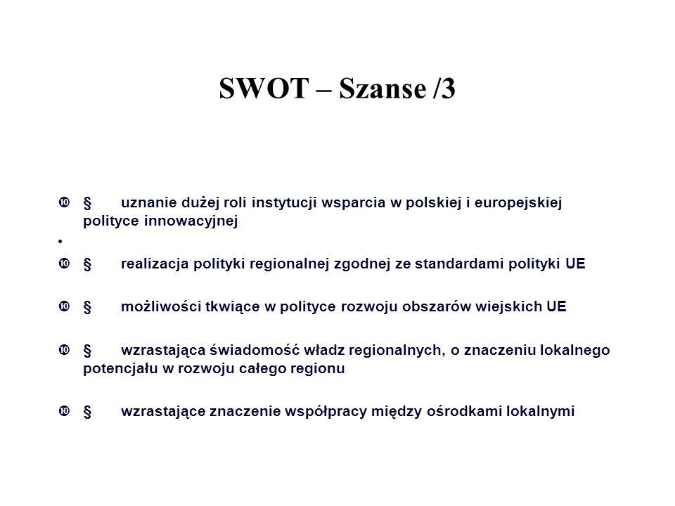 SWOT – Szanse /3  uznanie dużej roli instytucji wsparcia w polskiej i europejskiej polityce innowacyjnej  realizacja polityki regionalnej zgodnej