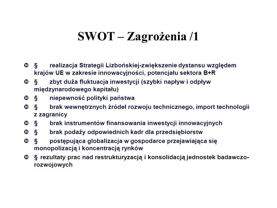 SWOT – Zagrożenia /1  realizacja Strategii Lizbońskiej-zwiększenie dystansu względem krajów UE w zakresie innowacyjności, potencjału sektora B+R 