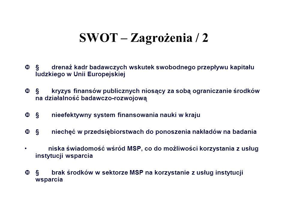 SWOT – Zagrożenia / 2  drenaż kadr badawczych wskutek swobodnego przepływu kapitału ludzkiego w Unii Europejskiej  kryzys finansów publicznych nio