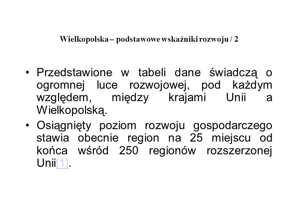 SWOT –Silne strony /2 –  duży potencjał intelektualny  istnienie bardzo silnego ośrodka badawczo-naukowego w Poznaniu  dobre doświadczenia niektórych jednostek B+R w dostosowywaniu się do nowej sytuacji rynkowej  dobre przykłady projektów badawczych tworzonych przy współpracy z przedsiębiorstwami  dobre przykłady wdrożeń technologii opracowanych w wielkopolskim sektorze B+R  duży odsetek ośrodków akredytowany w KSU MSP  umiejętność wykorzystania grantów na usługi dla sektora MSP  rosnący potencjał  rozwój sieci współpracy  rosnące kwalifikacje kadr