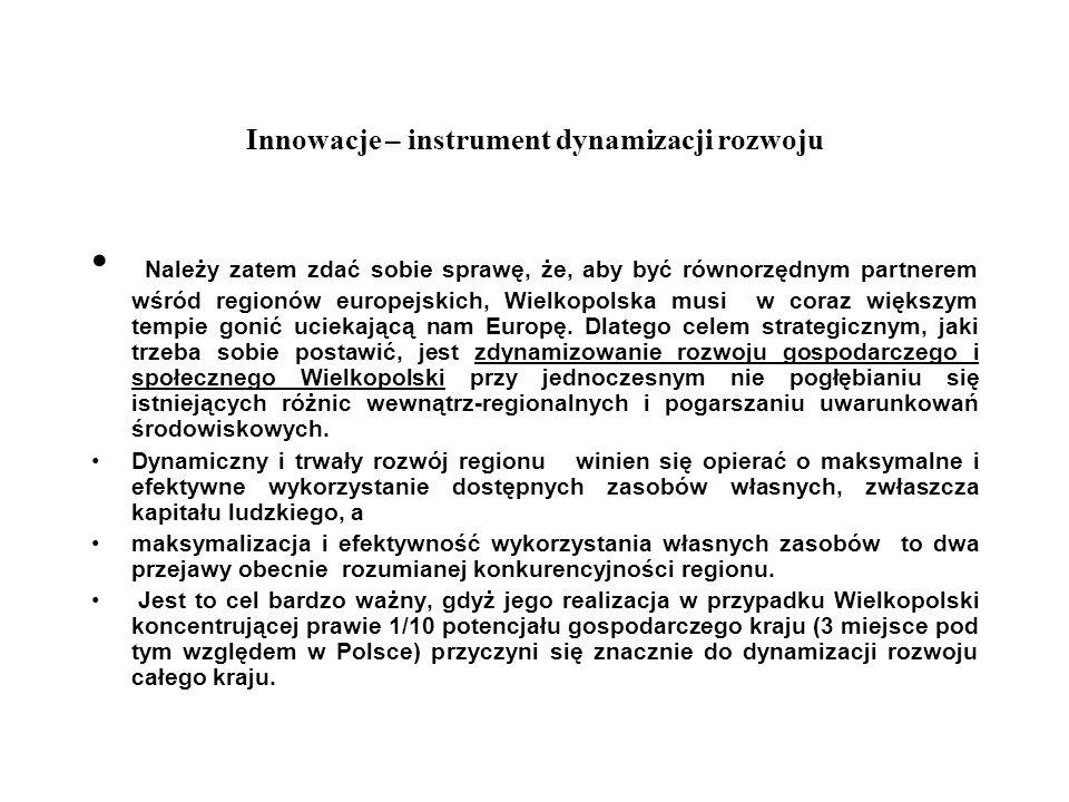 Sektor B+R – podstawowe wskaźniki L,p Wyszczególnienie Wielko- polska PolskaUE – 15 1Poziom nakładów na B+R w % PKB0,6 %0,65 %1,95 % 2Poziom nakładów na B+R na 1 MK97 zł120zł418 $ 3Poziom nakładów na B+R na 1 pracującego 62 zł63zł171 eur 4Udział środków przedsiębiorstw16,2 %22,7 %65,6 % 5Nakłady wg rodzajów badań -udział badań podstawowych -udział badań stosowanych -udział prac rozwojowych 50,2 % 23 % 26,8 % 37,9 % 25,7 % 36,4 % 6Pracownicy nauk,-badawczy na 1000 osób aktywnych zawodowo 2,73,35,68 7Stopień zużycia środków trwałych61,8 %56,7 %
