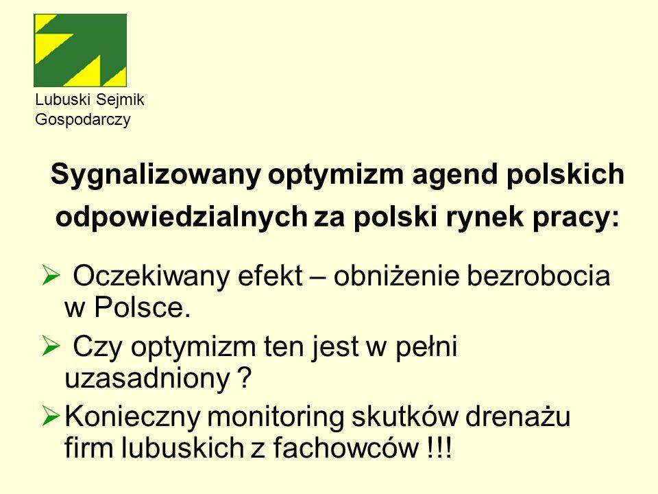 Sygnalizowany optymizm agend polskich odpowiedzialnych za polski rynek pracy:  Oczekiwany efekt – obniżenie bezrobocia w Polsce.