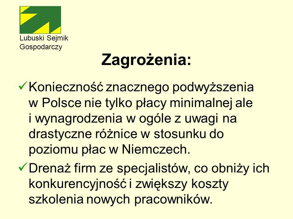 Zagrożenia: Konieczność znacznego podwyższenia w Polsce nie tylko płacy minimalnej ale i wynagrodzenia w ogóle z uwagi na drastyczne różnice w stosunku do poziomu płac w Niemczech.