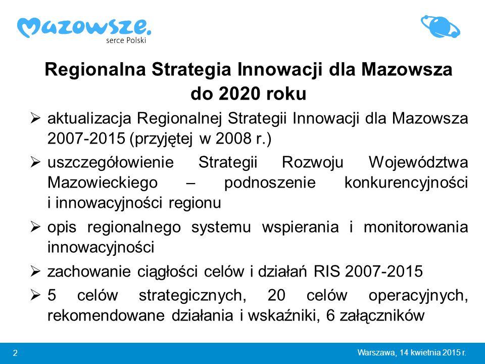 33 Warszawa, 14 kwietnia 2015 r.Grupy robocze ds.