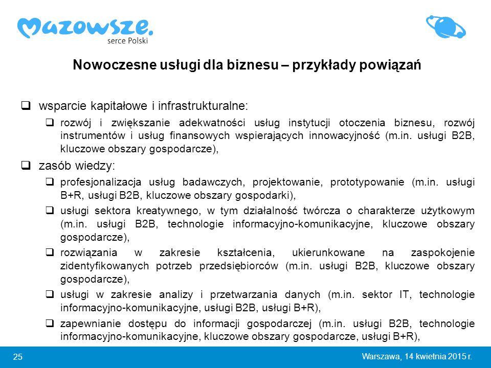 25 Warszawa, 14 kwietnia 2015 r.