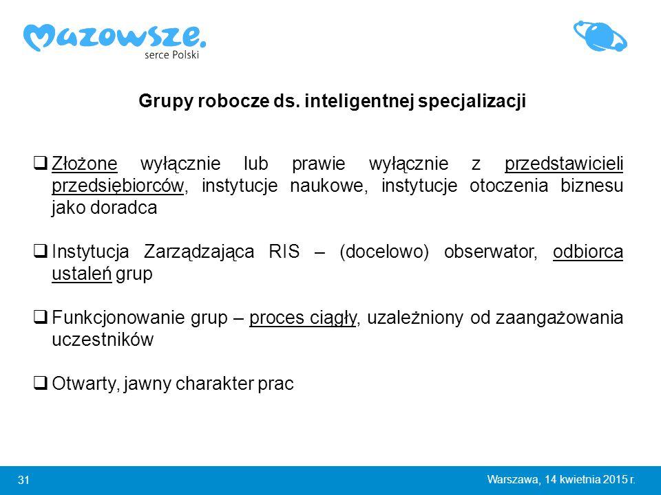31 Warszawa, 14 kwietnia 2015 r. Grupy robocze ds.