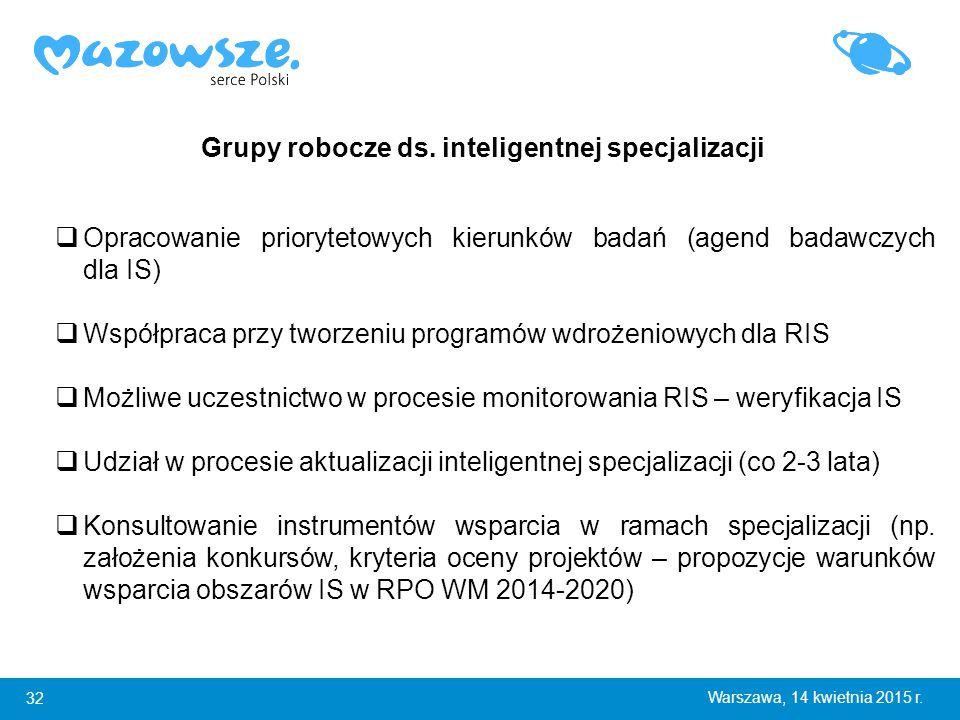32 Warszawa, 14 kwietnia 2015 r. Grupy robocze ds.