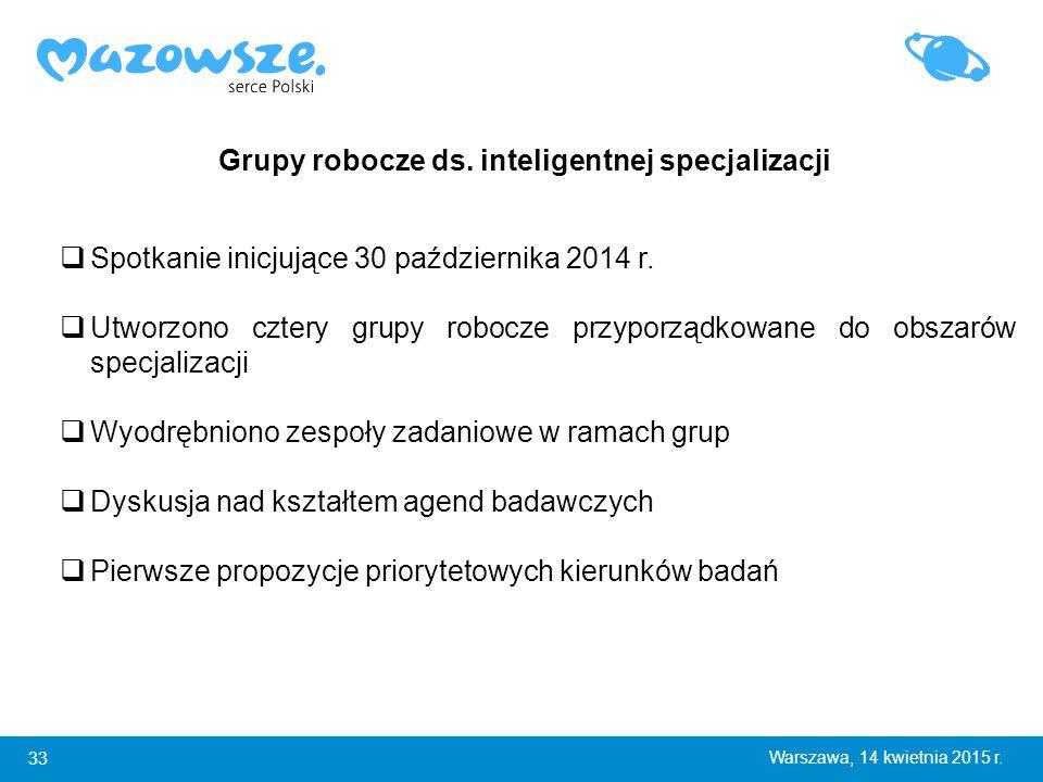 33 Warszawa, 14 kwietnia 2015 r. Grupy robocze ds.