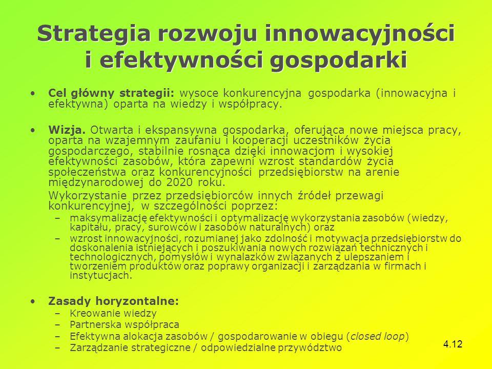 4.12 Strategia rozwoju innowacyjności i efektywności gospodarki Cel główny strategii: wysoce konkurencyjna gospodarka (innowacyjna i efektywna) oparta na wiedzy i współpracy.